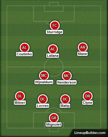 LFC Lineup