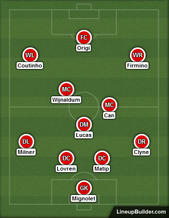 Liverpool Lineup against Bournemouth - 5th April 2017