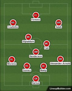 Possible Liverpool Lineup v Hudderfield 28th October 2017