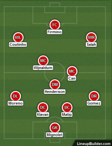 Potential Liverpool Lineup v Manchester United 14th October 2017