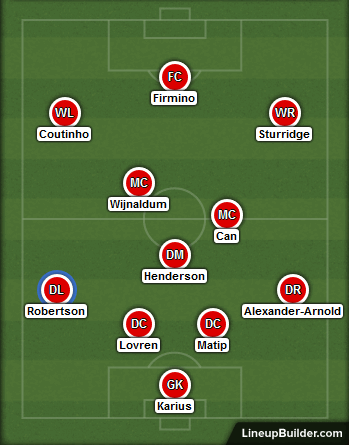 Possible Maribor v Liverpool Lineup 17th October 2017