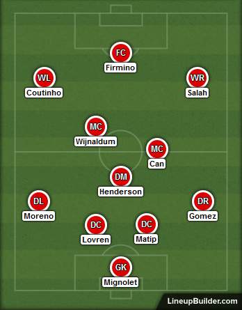 Possible Liverpool Lineup v Tottenham 22nd October 2017