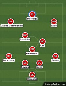 Possible Liverpool Lineup Versus Brighton 2nd November 2017