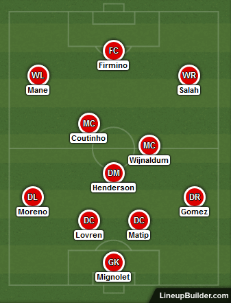 Possible Liverpool LIneup Versus Chelsea 25th November 2017