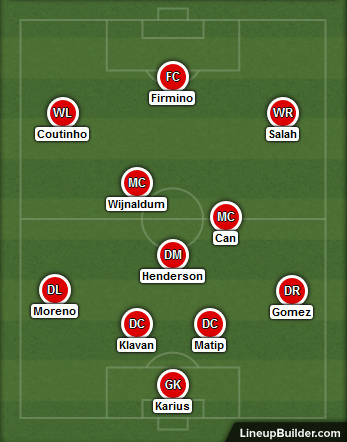 Possible Liverpool Lineup Versus Sevilla 21st November 2017