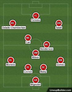 Possible Liverpool Lineup v West Ham 4th November 2017