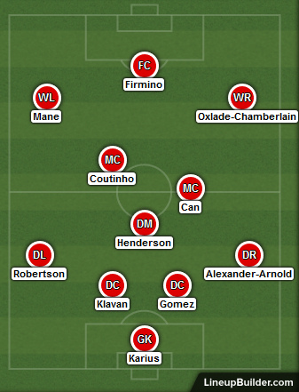 Possible Lineup Versus Bournemouth 17th December 2017
