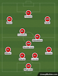 Possible Liverpool Lineup Versus Everton 10th December 2017