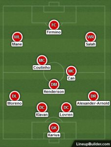 Possible Liverpool Lineup versus Spartak Moscow 6th December 2017