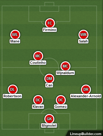 Possible Liverpool Lineup Versus West Bromwich Albion 13th December 2017