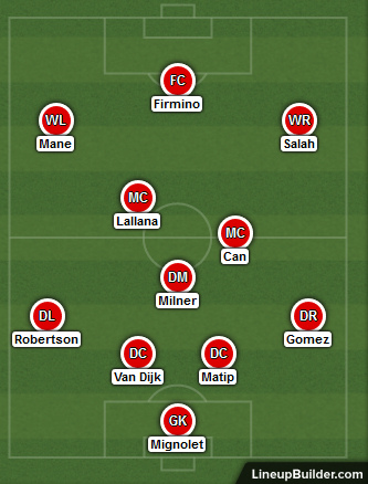 Possible Lineup Versus Manchester City 14th January 2018