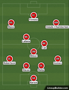 Possible Liverpool Lineup Versus Everton 5th January 2018