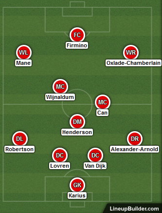 Possible Liverpool Lineup Versus Southampton 11th February 2018