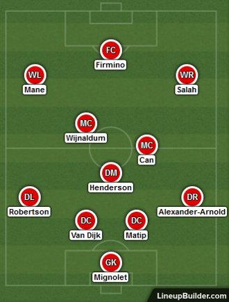 Liverpool line up v FC Porto - 14/2/18