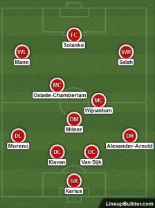 Possible Liverpool Lineup Versus West Bromwich Albion 21st April 2018