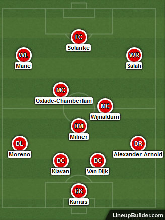 Possible Liverpool Lineup Versus West Bromwich Albion 21st April 2018