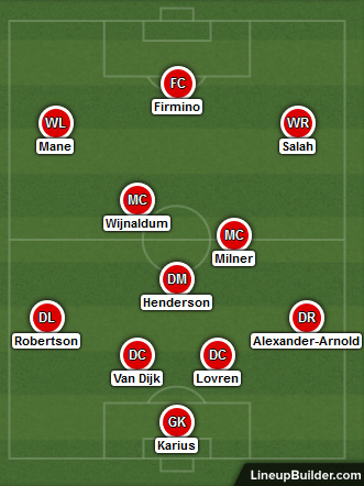 Possible Liverpool Lineup Versus Brighton 13th May 2018