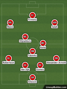 Possible Liverpool LIneup Versus West Ham United on 12th August 2018
