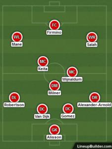 Liverpool Line Up v Crystal Palace