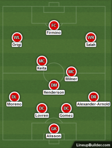 Possible Liverpool Lineup Versus Burnley on the 5th December 2018