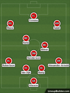 Possible Liverpool Lineup Versus Napoli on 11th December 2018
