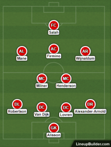 Possible Liverpool Lineup Versus Manchester City on the 3rd January 2018