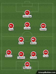 Possible Liverpool Lineup Versus Wolves on the 7th January 2019
