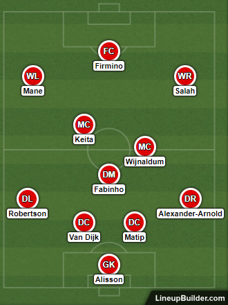 Possible Liverpool Lineup Versus Burnley on the 10th March 2019