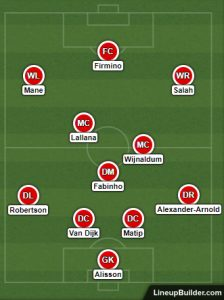 Possible Liverpool Lineup Versus Fulham on the 17th March 2019