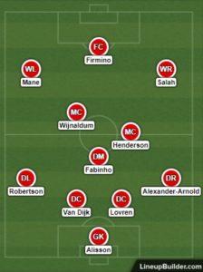 Liverpool vs Chelsea Line Up - 14th April 2019