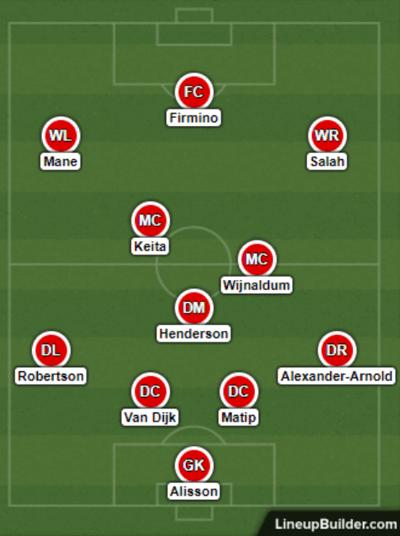 Liverpool vs Huddersfield Town Lineup