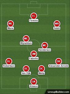 Possible Liverpool Lineup Versus Tottenham Hotspur on the 1st June 2019