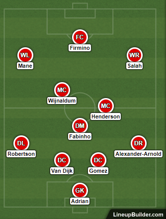 Possible Liverpool Lineup Versus Arsenal on the 24th August 2019