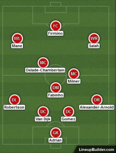 Possible Liverpool Lineup Versus Chelsea on the 14th August 2019