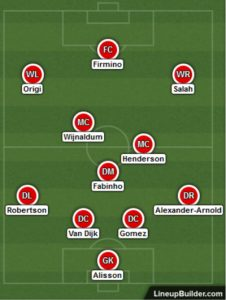 Liverpool vs Norwich City Lineup - 09th August 2019