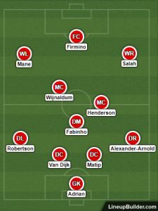 Possible Liverpool Lineup Versus Chelsea on the 22nd September 2019