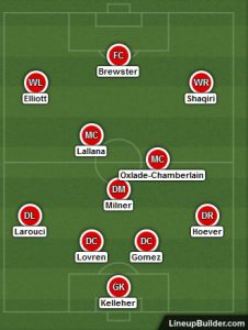 Possible Liverpool Lineup Versus MK Dons on the 25th September 2019