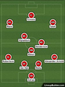 Possible Liverpool Lineup Versus Newcastle United on the 14th September 2019