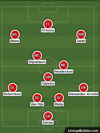 Possible Liverpool Lineup Versus Sheffield United on the 28th September 2019