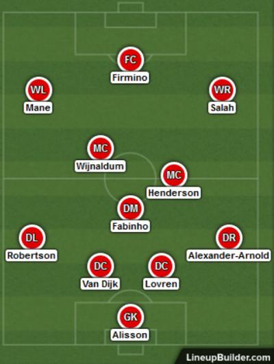 Aston Villa vs Liverpool Lineup 2nd november 2019