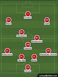 Possible Liverpool Lineup Versus RB Salzburg on the 2nd October 2019