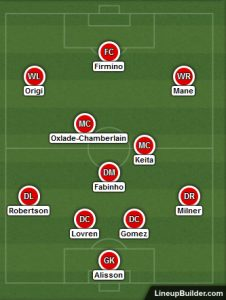 Possible Liverpool Lineup Versus Genk on the 5th November 2019