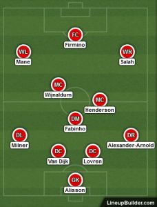 Possible Liverpool Lineup Versus Napoli on the 27th November 2019