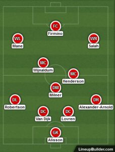 Possible Liverpool Lineup Versus Red Bull Salzburg on the 10th December 2019