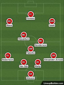 Possible Liverpool Lineup Versus Norwich City on the 15th February 2020