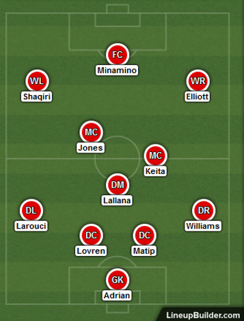Possible Liverpool Lineup Versus Shresbury on the 4th February 2020
