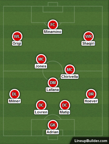 Possible Liverpool Lineup Versus Chelsea on the 3rd March 2020