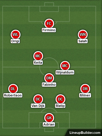 Possible Liverpool Lineup Versus Everton on the 16th March 2020