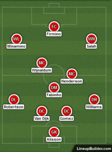 Possible Liverpool Lineup Versus Brighton on the 8th July 2020
