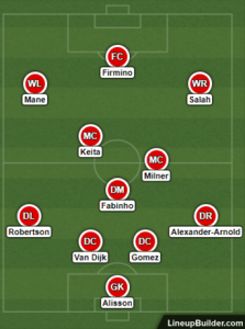Possible Liverpool Lineup Versus Leeds United on the 12th September 2020
